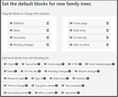 Webtrees Control Panel Adding a Family Tree